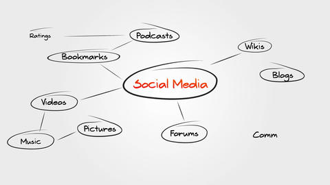 Social Media Sitemap stock footage