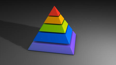 Maslow's Hierarchy Of Needs Animation