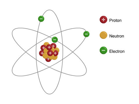 Animated Structure of an Atom Animation